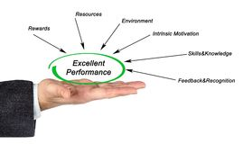 Excellent Performance. Presenting Diagram of Excellent Performance royalty free stock photo