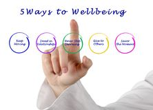 Ways to Wellbeing. Presenting five Ways to Wellbeing Stock Photos