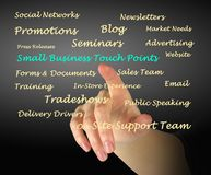 Small Business Touch Points. Presenting Small Business Touch Points Royalty Free Stock Photography