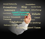 Small Business Touch Points. Presenting Small Business Touch Points Stock Image