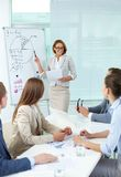 Presenting strategy Stock Images