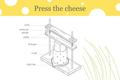 Press the cheese one line illustration. Stock Photography