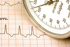 Pressure. Keeping track of your health with a EKG and blood pressure Royalty Free Stock Photos