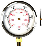 Pressure Gauge with Needle. A Pressure Gauge with a Separate Needle to Drop on the Gauge royalty free illustration