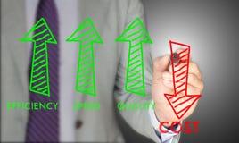 Prestatiesfactoren in pijldiagram door zakenman wordt getrokken die Royalty-vrije Stock Foto