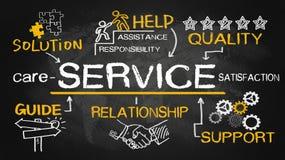 Preste serviços de manutenção ao conceito com os elementos do negócio Imagens de Stock