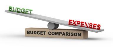 presupuesto 3d y costos en balanza Foto de archivo