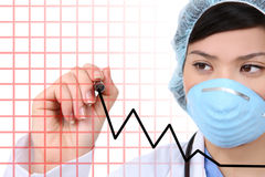 Pretty Asian Surgeon Writing stock images