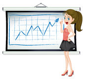 A pretty lady explaining the graph Royalty Free Stock Image