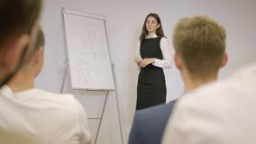 Pretty young woman in formal wear lecturing in the office standing near the office board in front of people. Business. A pretty young woman in formal wear stock video footage