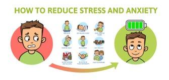 Prevención de la tensión y de la ansiedad Cartel de la información con el texto y el personaje de dibujos animados Ejemplo plano  stock de ilustración