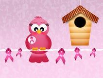 Prevención del cáncer de pecho Imagenes de archivo