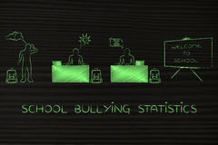 Prevent bullism: students with bad reactions against each other Stock Image