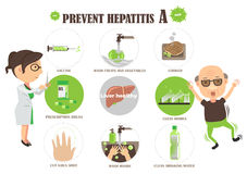 Prevent hepatitis A. How to prevent hepatitis A.  illustration Stock Photography