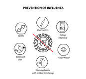 Prevention of influenza. Vector illustration on isolated background Royalty Free Stock Images
