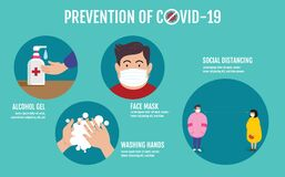 Free Prevention Of Covid-19 Concept , Social Distancing , People Keeping Distance For Infection Risk And Disease, Coronavirus, Cartoon Royalty Free Stock Image - 177902576