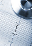 Preventive examinations of cardiac activity with regular exercis Stock Photography