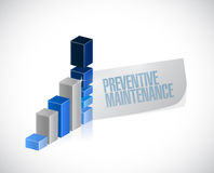 Preventive maintenance business sign concept Royalty Free Stock Photography