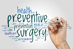 Preventive surgery word cloud Royalty Free Stock Photography