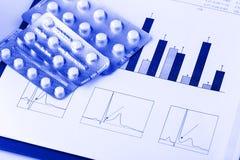 Preventivpillerar i blåsor och läkarundersökninggrafer Arkivfoto
