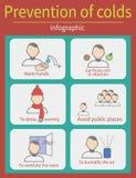 Prevenzione dei freddo Fotografie Stock