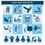 Prevenzione del virus di Ebola illustrazione di stock