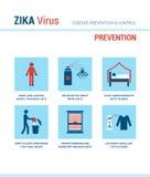 Prevenzione del virus di Zika illustrazione vettoriale