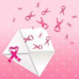 Prevenzione di cancro al seno Immagine Stock Libera da Diritti