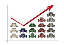 Previsão de negócio Fotografia de Stock Royalty Free