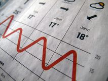 Previsão de tempo Fotografia de Stock Royalty Free
