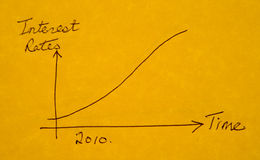 Previsione di tasso di interesse. immagini stock