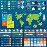 Previsioni del tempo Fotografia Stock