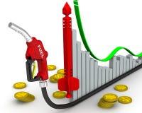 Prezzi in aumento per combustibile per automobili Fotografia Stock Libera da Diritti