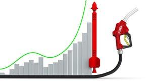 Prezzi in aumento per combustibile per automobili Fotografia Stock