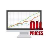 Prezzi del petrolio Fotografia Stock