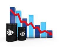 Prezzi del petrolio che cadono illustrazione Immagine Stock