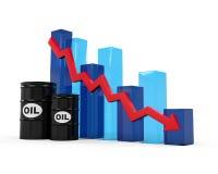 Prezzi del petrolio che cadono illustrazione Fotografia Stock