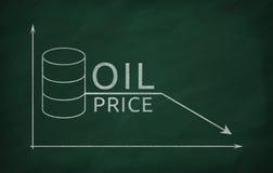 Prezzi del petrolio nel mercato Immagini Stock