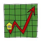 Prezzi della casa che vanno grafico in su illustrato Fotografie Stock