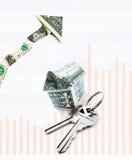 Prezzi della casa dei soldi Fotografia Stock