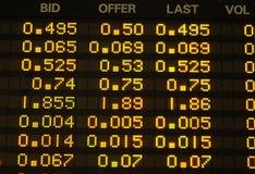 Prezzi delle azioni Immagini Stock