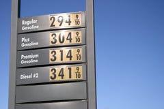 Prezzi di gas Fotografia Stock Libera da Diritti