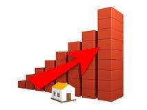 Prezzi per il bene immobile illustrazione di stock