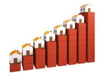 Prezzi per il bene immobile illustrazione vettoriale