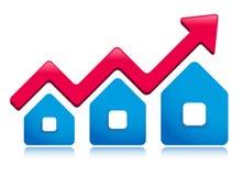 Prezzo aumentante del bene immobile Immagini Stock Libere da Diritti