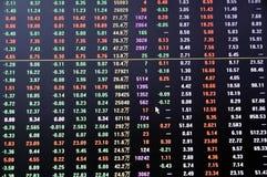 Prezzo degli stock immagine stock