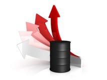 Prezzo del petrolio Fotografie Stock Libere da Diritti