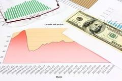 Prezzo del petrolio greggio Immagini Stock