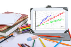 Price Back to School Royalty Free Stock Image