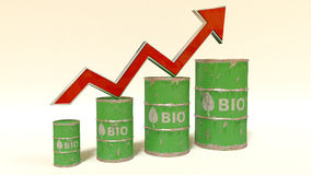 The price of bio fuel rising up. 3D render Stock Photography
